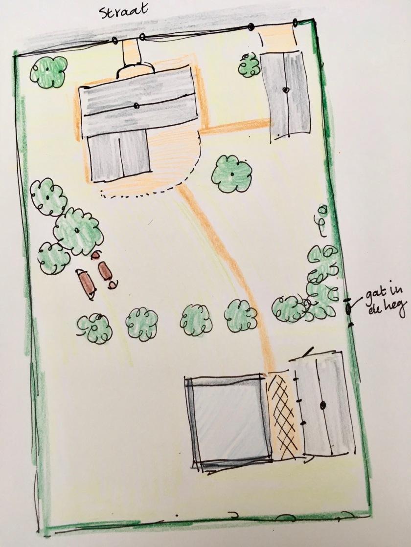 De tuin van de buren